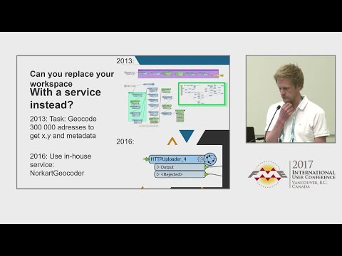 Best Practice Analysis and Using FME to Organize FME | Safe