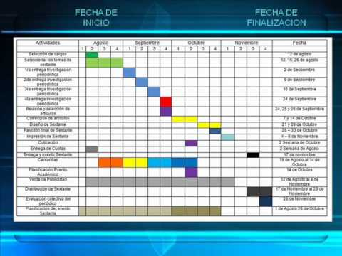 Diagrama de Gantt Expo - YouTube