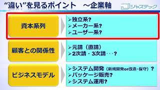 Tiếng Nhật IT -  IT業界の会社選びのポイント