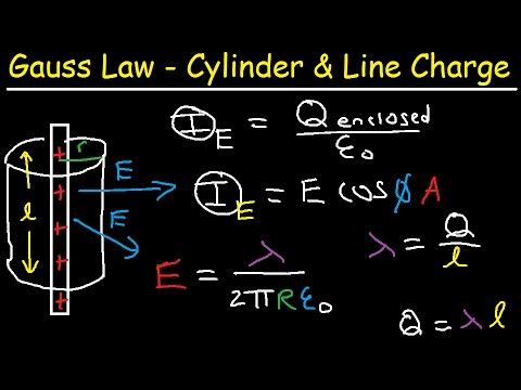 Gauss Law Cylinder, Infinite Line of Charge, Electric Flux & Field, Physics Problems