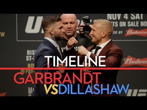 UFC 217 Timeline: Cody Garbrandt vs. T.J. Dillashaw - MMA Fighting