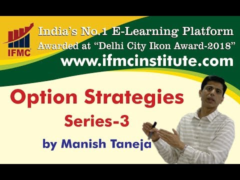 Option Strategies by Manish Taneja-Series-3 ll Buying Call Options ll
