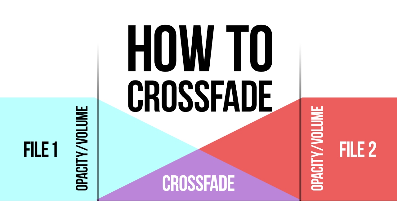 How to create a crossfading effect with VSDC Free Video Editor