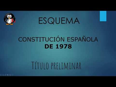 Esquema CONSTITUCIÓN ESPAÑOLA. Título Preliminar