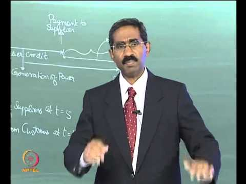 Mod-06 Lec-22 Project Finance Markets - Type of Dept and Leasing