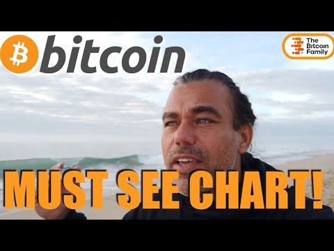 WOW!!! THE BEST BITCOIN CHART EVER!!! BTC \u0026 BANKS , THIS IS VERY IMPORTANT TO UNDERSTAND!!
