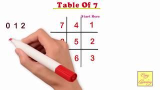 TABLE TRICKS OF 2 to 10 II (पहाड़ा) II LEARN TABLES IN EASIEST WAY (हिंदी): by VISHAL KUMAR JAISWAL