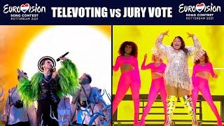 Eurovision 2021 Televoting vs Jury Vote!