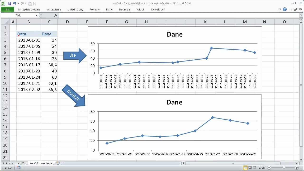 Excel 081 daty jako etykiety osi na wykresie ciekawostka youtube excel 081 daty jako etykiety osi na wykresie ciekawostka ccuart Choice Image