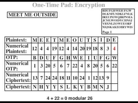 Stream Ciphers - Encryption/Decryption