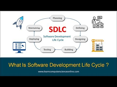 What Is Software Development Life Cycle ( SDLC ) ? | SDLC Phases And Models