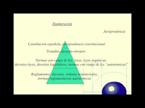umh1188sp-2013-14-lec003a-tema-3-las-fuentes-del-derecho-y-la-constitución-española