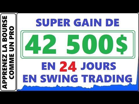 RECAP SUR MES SUPER GAIN DE 42 500$ EN SWING TRADING SUR LES MARCHÉS OTC / PINK. PENNY STOCKS