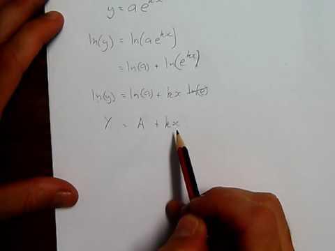 Log-log/Semi-logs part 1
