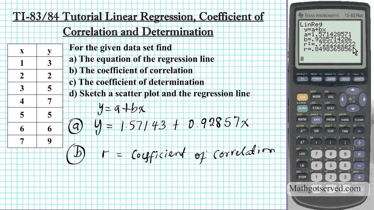 How to find a linear regression equation youtube.