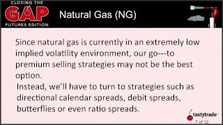 Learn to Trade Natural Gas Futures | Closing the Gap: Futures Edition