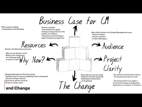 a-simple-case-for-change-management---the-essentials