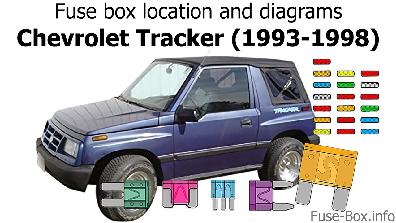 Fuse box location and diagrams: Chevrolet Tracker (1993-1998)  Tracker Fuse Box on