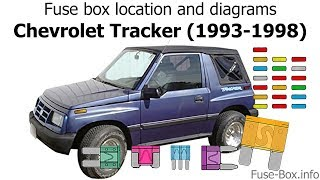 Fuse box location and diagrams: Chevrolet Tracker (1993-1998)