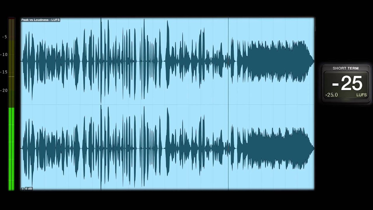 The Audio Producer's Guide To Loudness - Transom
