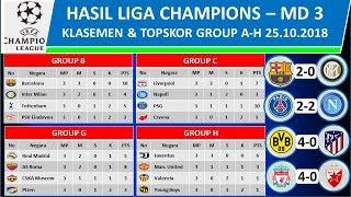 Download Video Hasil Liga Champions Barcelona vs Inter Milan - Klasemen & Topksor Liga Champions 25.10.2018 MP3 3GP MP4