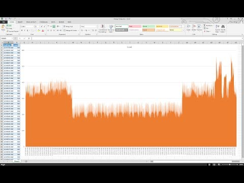 Real-time Electricity Monitoring Graph in Microsoft Excel