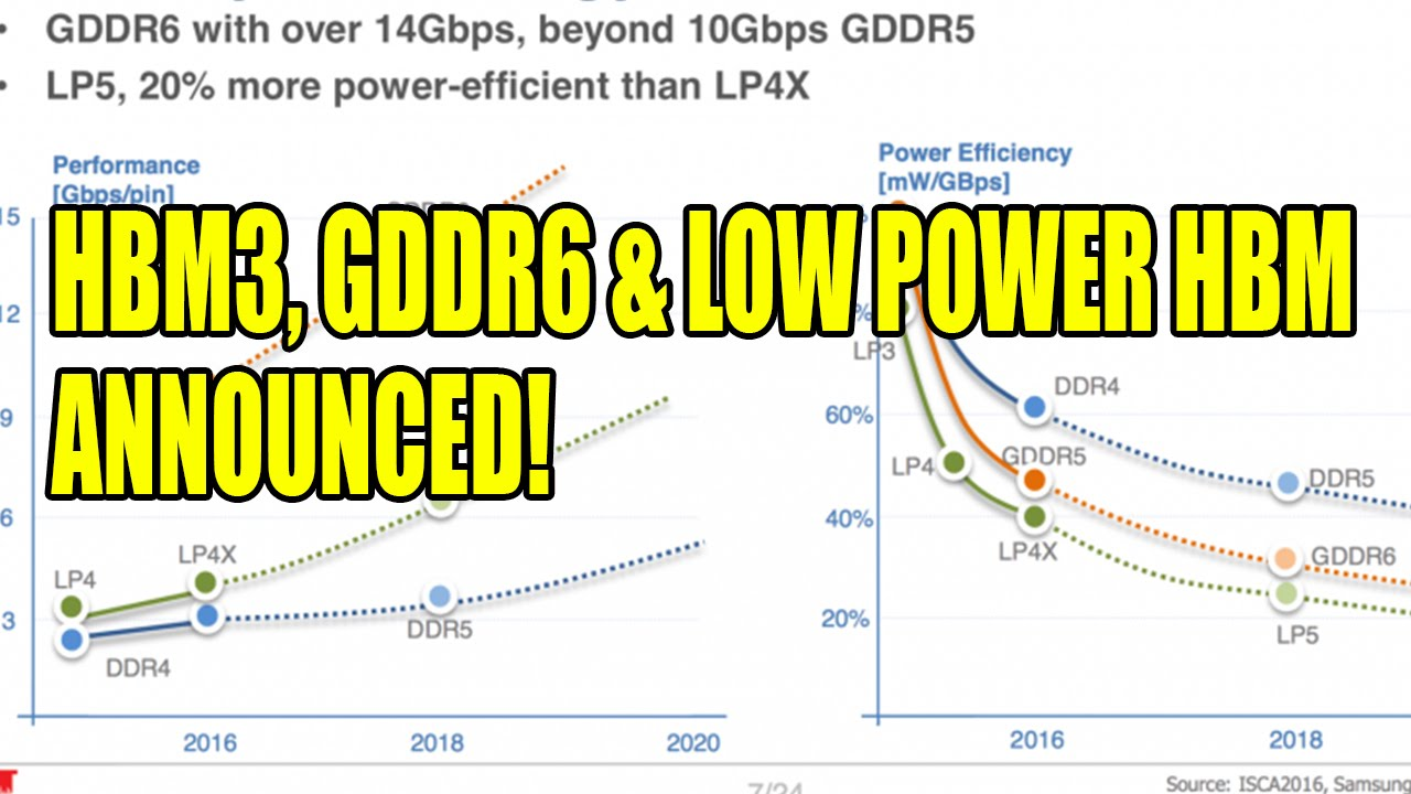 GDDR6, HBM3 and Low Cost High Bandwidth Memory Announced At Hot Chips