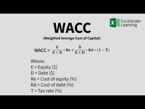 how to calculate wacc in excel template youtube