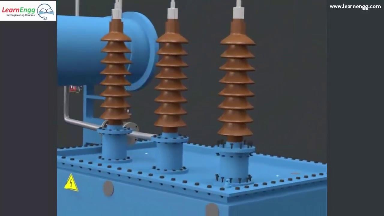 Sơ đồ sản xuất máy biến áp 3 pha