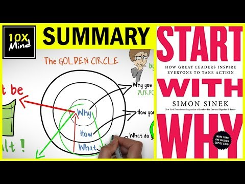 How GREAT Leaders Inspire Action summary | START WITH WHY SUMMARY BY SIMON SINEK