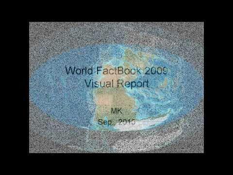 World FactBook 2009 top20