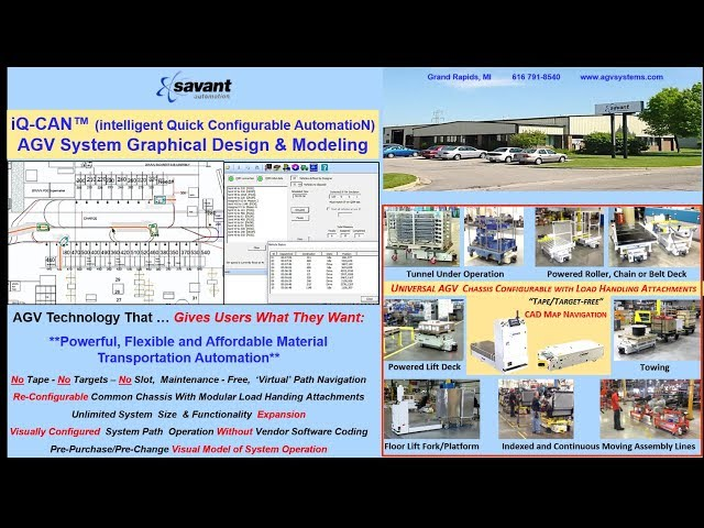 SAVANT iQ-CAN™ 'Tape/Target-free' AGV/AGC Technology
