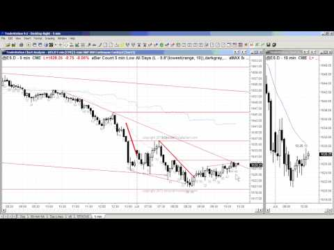 Al Brooks live trading room free sample video, Brooks Trading Course