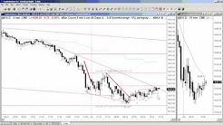Al Brooks live trading room free sample video, Brooks Trading Course