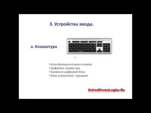 знакомство компьютер