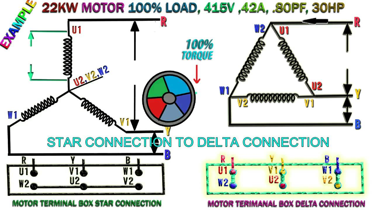 how to work induction motor star delta connection 22kw induction rh youtube com 3 phase star delta starter wiring diagram 3 phase star delta motor wiring diagram