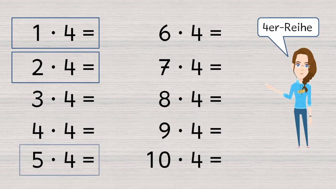 Download Mathe 2. Klasse: Einführung Kernaufgaben bei der Multiplikation/ Denken, Lernen, Verstehen