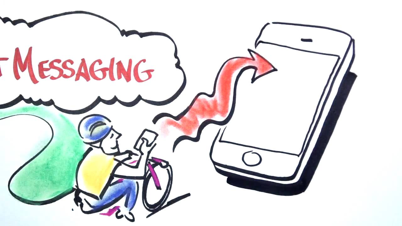 What is SMS Marketing? Text Message Marketing ...