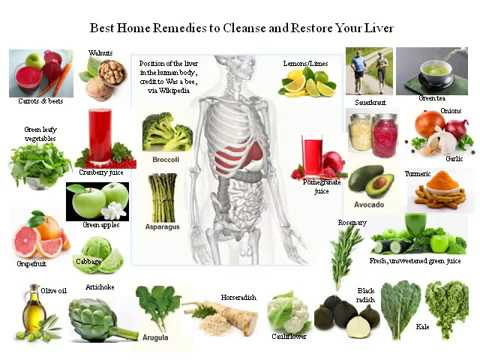 Liver Cleanse Natural Home Remedy