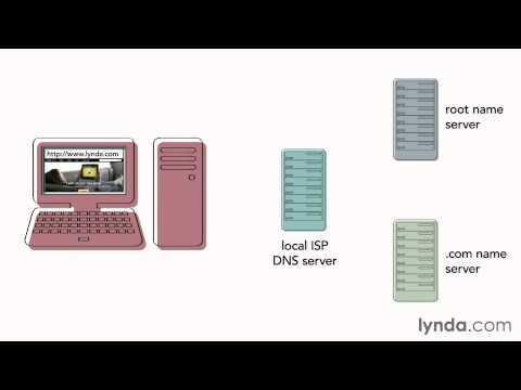 1 03  Что такое DNS и почему это важно