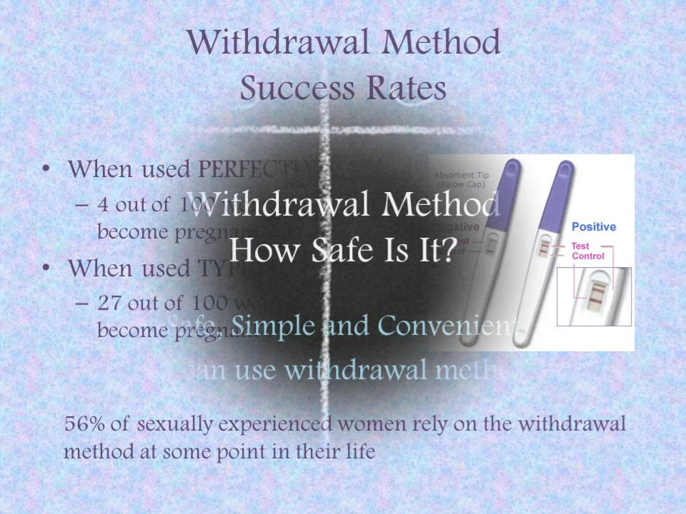 Withdrawl Method