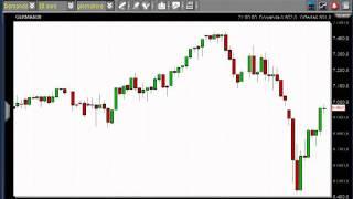 Analisi Borsa e Mercati - profste - 26 Marzo 2011