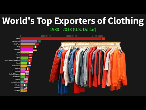 World's Top Exporters Of Clothing