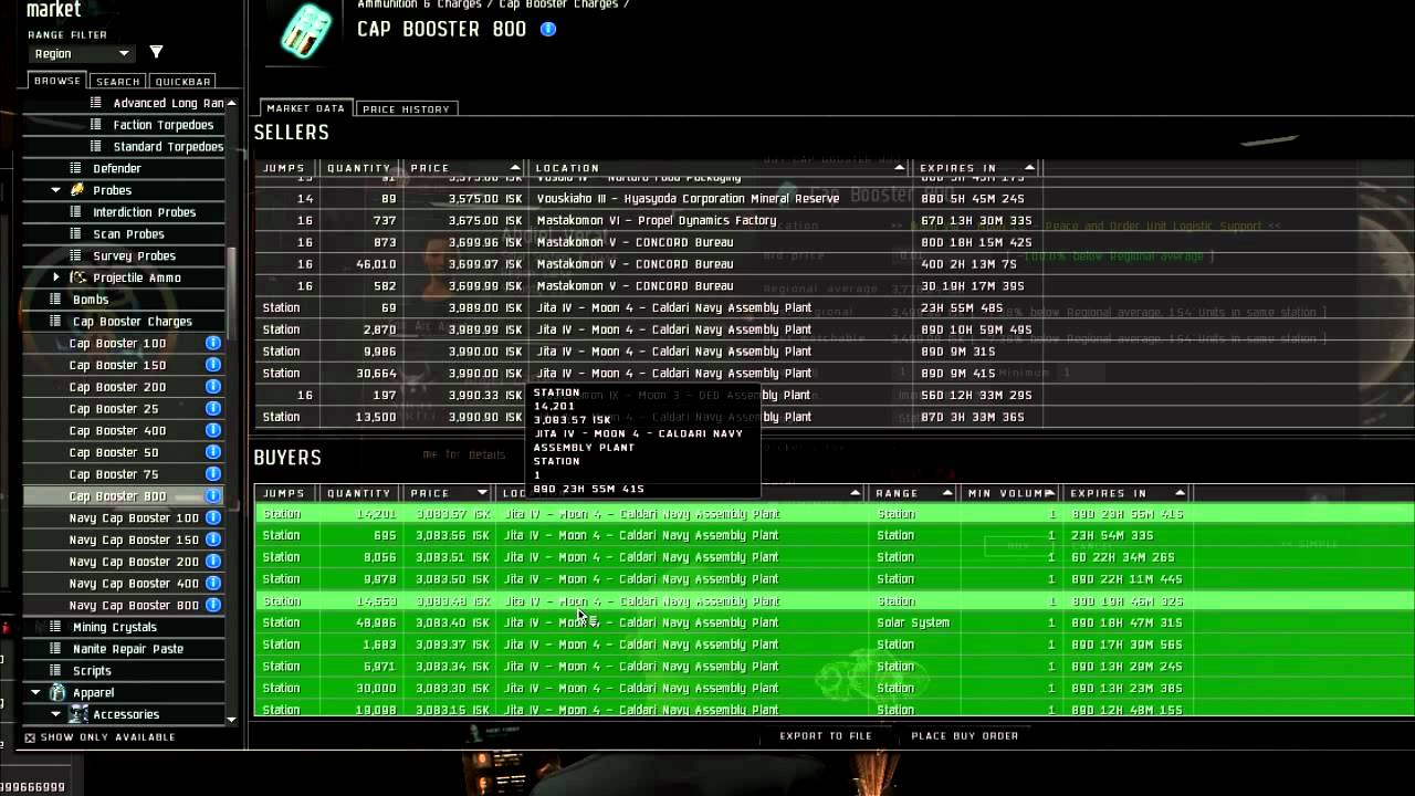 eve online best station trading items