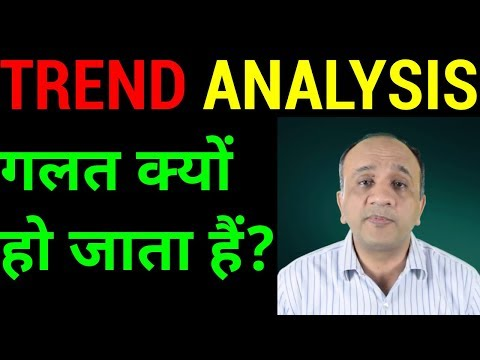 Trend Analysis Tutorial - Why It FAILS? (Hindi)