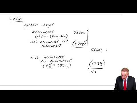 Irrecoverable Debts and Allowances Example 1 - ACCA Financial Accounting (FA) lectures