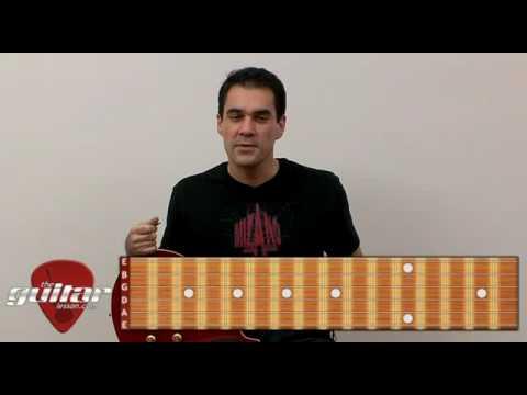 beginner guitar lesson 1 guitar basics youtube. Black Bedroom Furniture Sets. Home Design Ideas