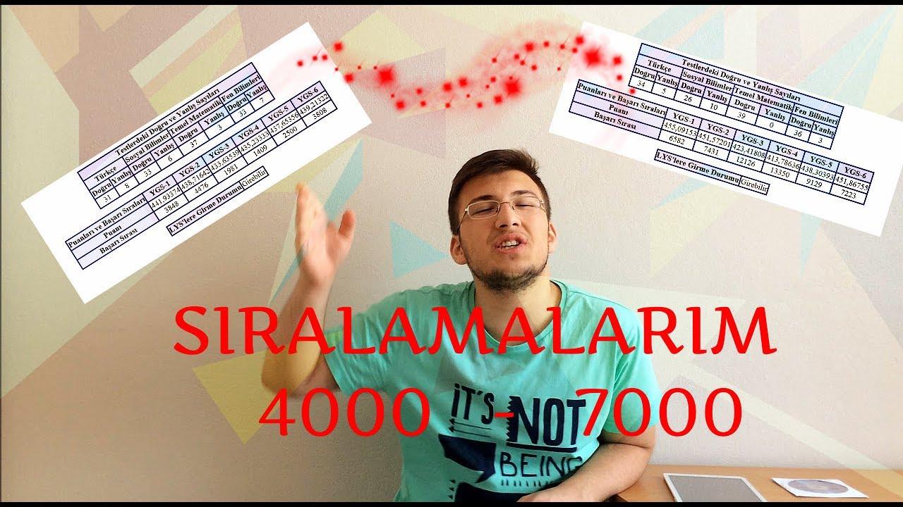 YGS NETLERİM ve SIRALAMAM - 2015 Ve 2016