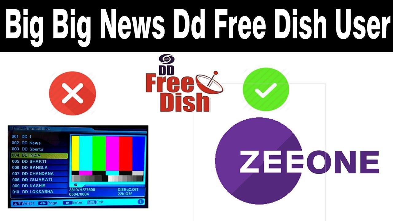Zeeone Tv