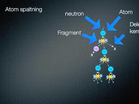 Dansk info video om fission (Atom spaltning)